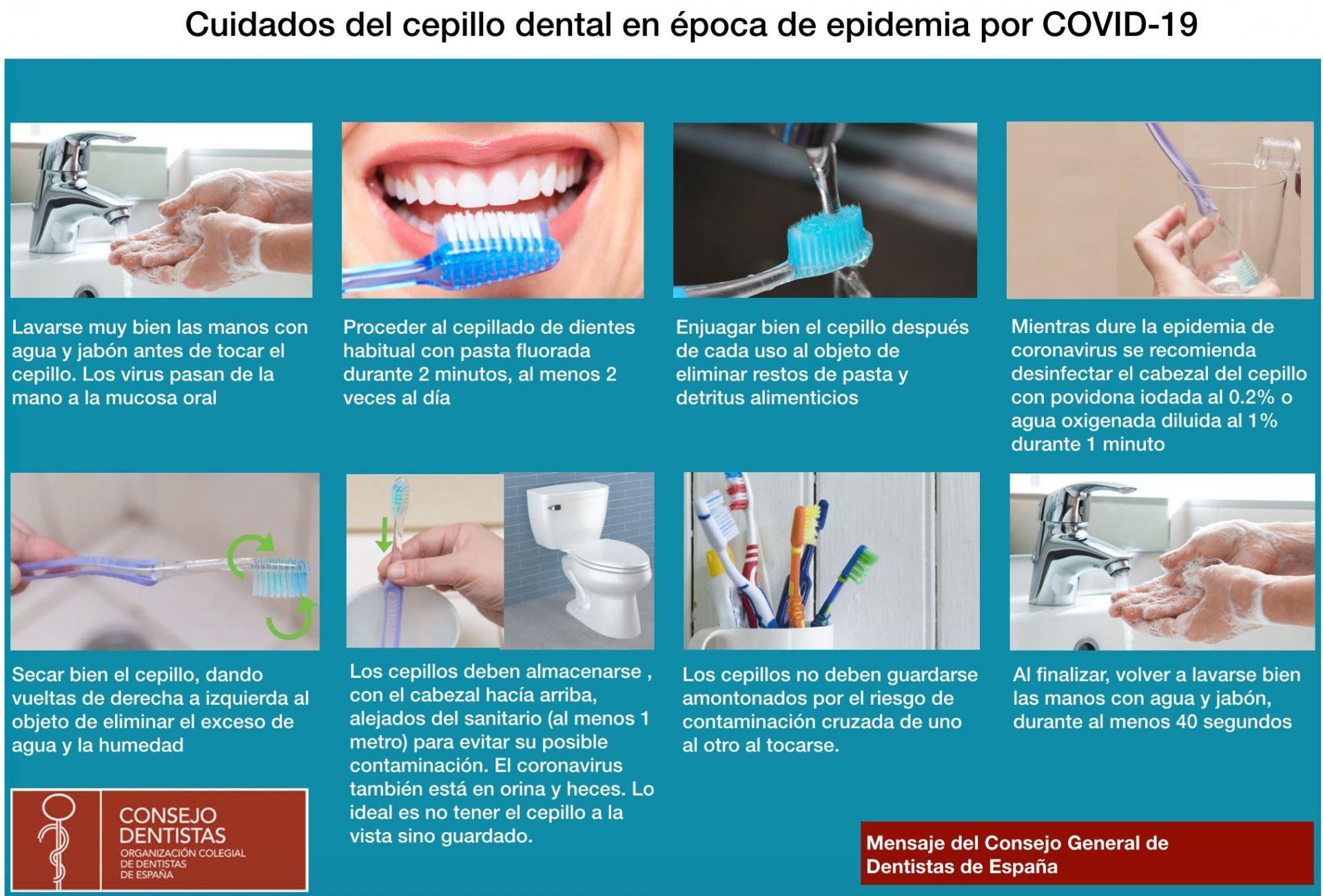 ¿Cómo cuidar el cepillo de dientes en época de epidemia por COVID-19?